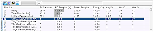 Figure 4. The Function Profiler window in IAR Embedded Workbench displays the energy and current consumption by the device under test in different parts of the code