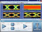 Popular Oscilloscopes Add IBIS-AMI, S-Parameters Modeling Support