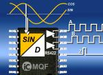 Chip Delivers Sine Evaluation At x1000 Interpolation Factor