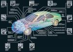 Automotive Sensor Market Worth $35.78 Billion by 2022
