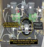 Methanol Metering Pump Goes Valveless