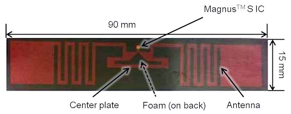 Fig. 5: A pressure sensor made with a Magnus S chip and metal foil on compressible foam.