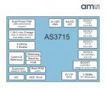 Configurable PMIC Governs Li-Ion Battery-Powered Devices