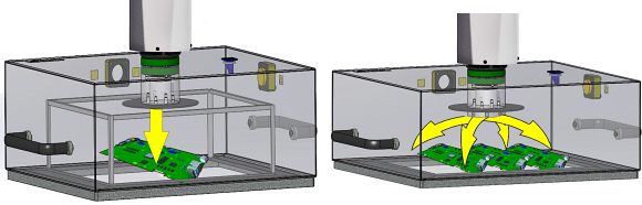 Fig. 2: Air source directly on UUT (left) and directed at sides of enclosure (right).