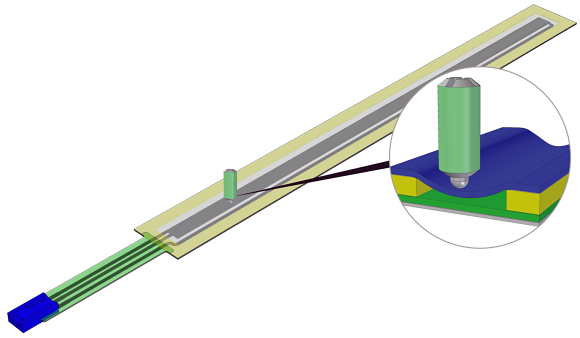 Fig. 2: In a membrane potentiometer, the connection between the collector path and the resistance layer results in a variable voltage divider.
