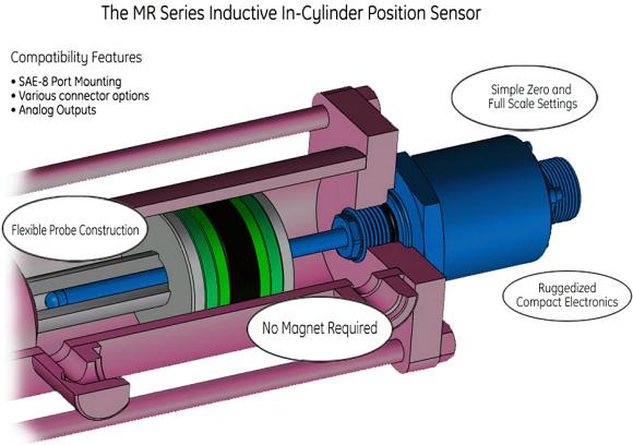 Fig. 3: Typical in-cylinder LVIT installation
