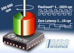 Magnetic Position Sensor Enables Fast BLDC Motor Control