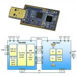 Chipset Drives Multi-Gigabit Wireless Apps