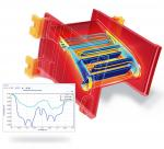 COMSOL Multiphysics Now Available on Rescale's Cloud
