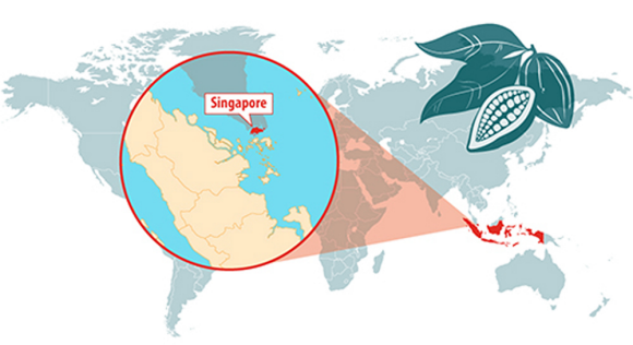 Fig. 2: Indonesia, proximity to Singapore