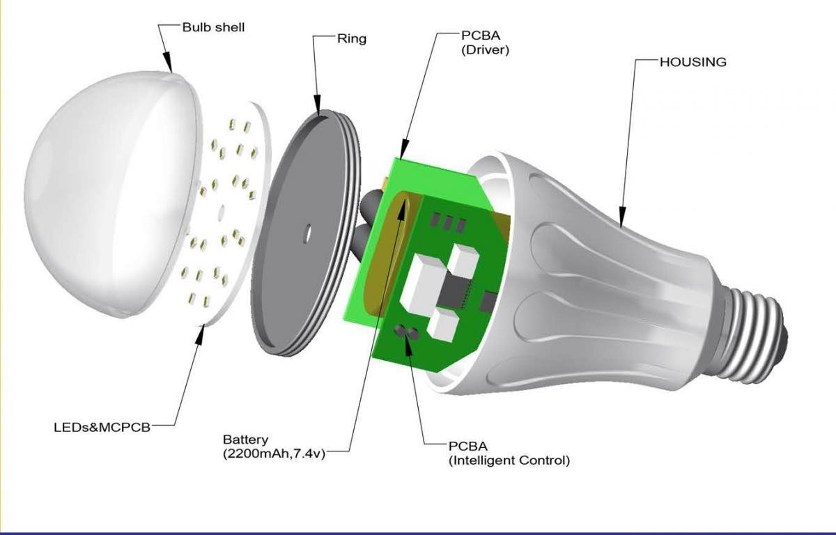 light bulb with unique sensor tech is impervious to blackouts and