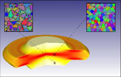 Finite element analysis assists engineers determine component manufacturability.