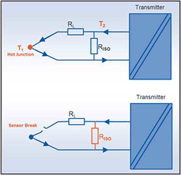 the importance of monitoring isolation resistance in temperature poor insulation resistance is the largest cause of measurement error and failure in rtd sensors for example figure 4 is a wiring diagram for a pt100
