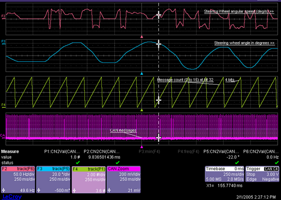 Fig. 1: In this screen capture, DigRF 3G I and Q data payload fields have been converted into a corresponding I and Q analog waveform representation for analysis and debugging.