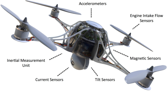 Fig. 1: Various sensor technologies are used in a variety of ways in modern drones.