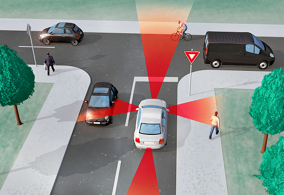 Fig. 1: All-round visibility for autonomous driving: In addition to radar, the measurements from cameras and laser sensors, in particular, will make autonomous driving possible in future.