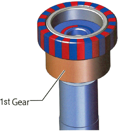 Fig. 1: Dual Magnetic sensor on center shaft. Red (Npole) & Blue (Spole) are identified with gear 1 below.