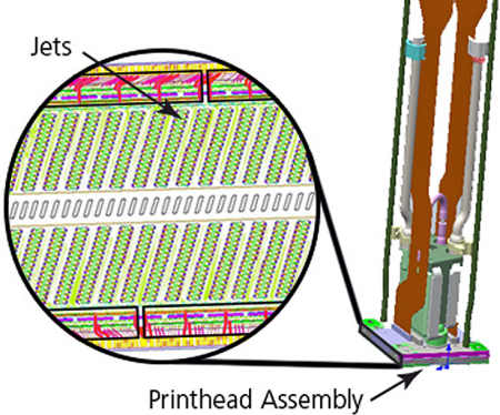 Fig. 2: Magnification of jets on the wafer and their location in the print head assembly.