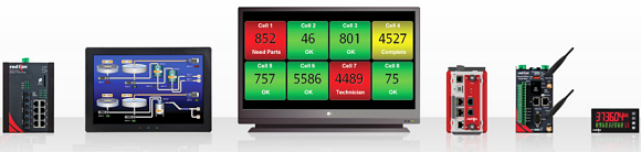 IIoT-ready products include HMIs, RTUs, panel meters, displays, industrial Ethernet switches and cellular M2M communications.