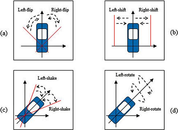 Fig. 1:Examples of simple gestures