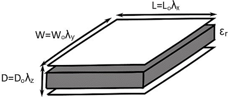 Fig. 2: Basic structure of a stretch sensor with dimensions labelled.