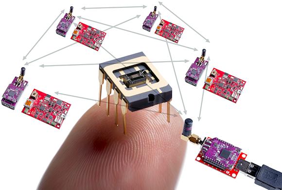 Multi-sensor network