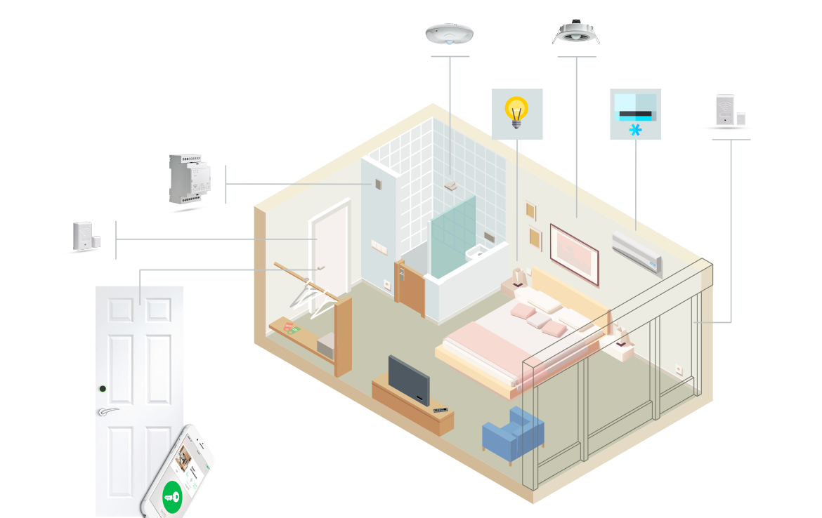Salto releases universal energy-saving system | Hotel Management