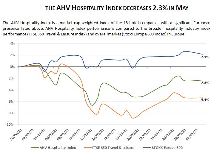 AHV index