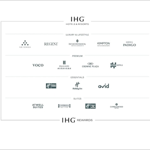 IHG-Brands