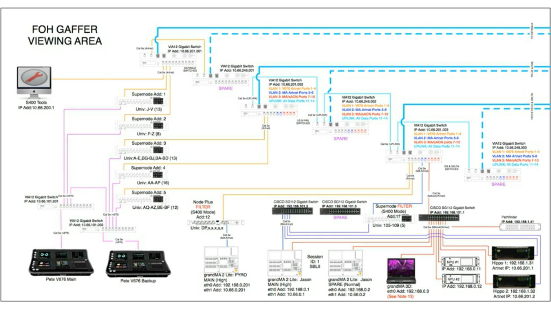72 yamaha 100 wiring diagram 2019 rodeohouston livestock and live performances livedesignonline  2019 rodeohouston livestock and live