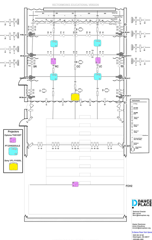 plot of lighting fixtures and projectors for A Bon Coeur