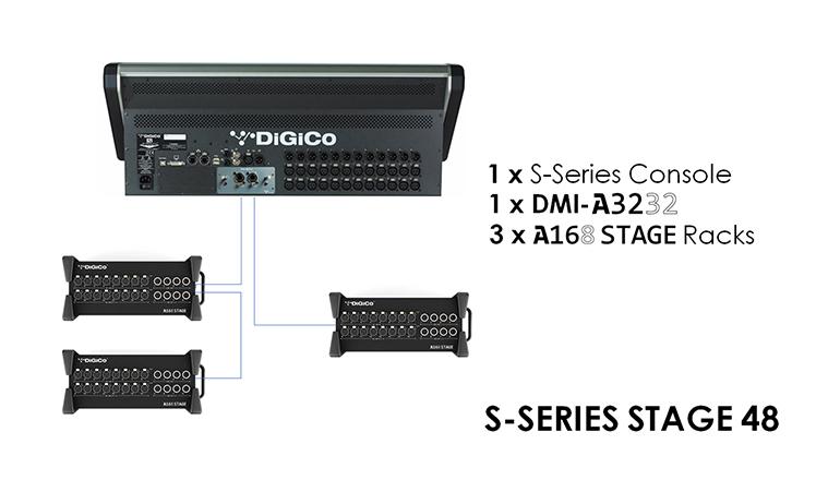 DiGiCo_Stage48_LD.jpg