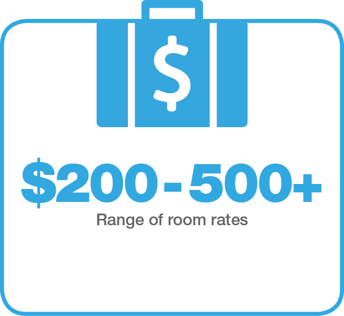 Range-of-room-rate