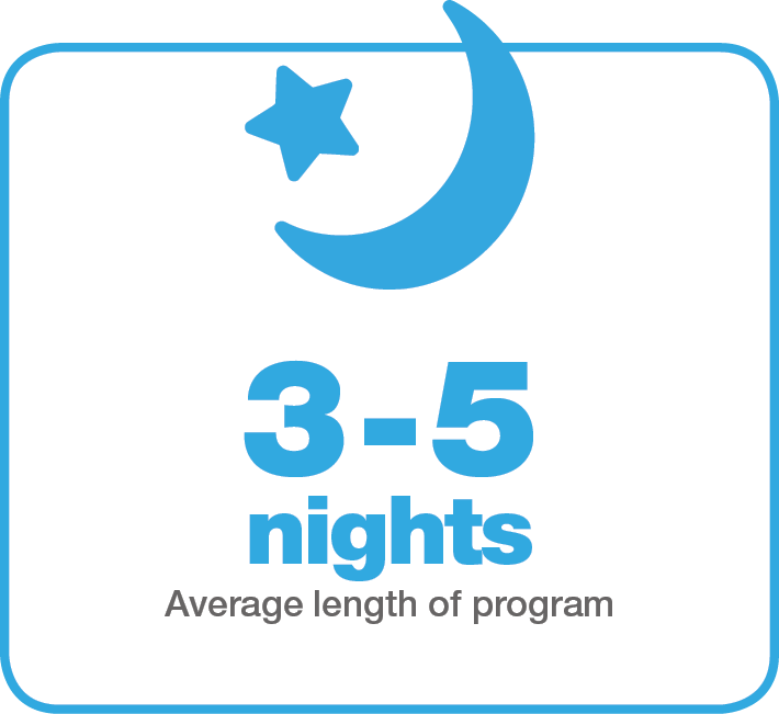 Average-length-of-program