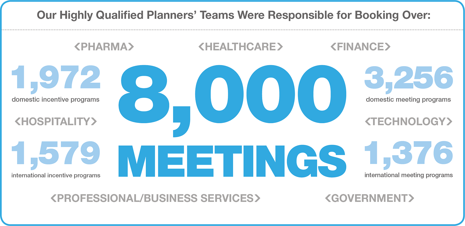 8000-meetings-planned