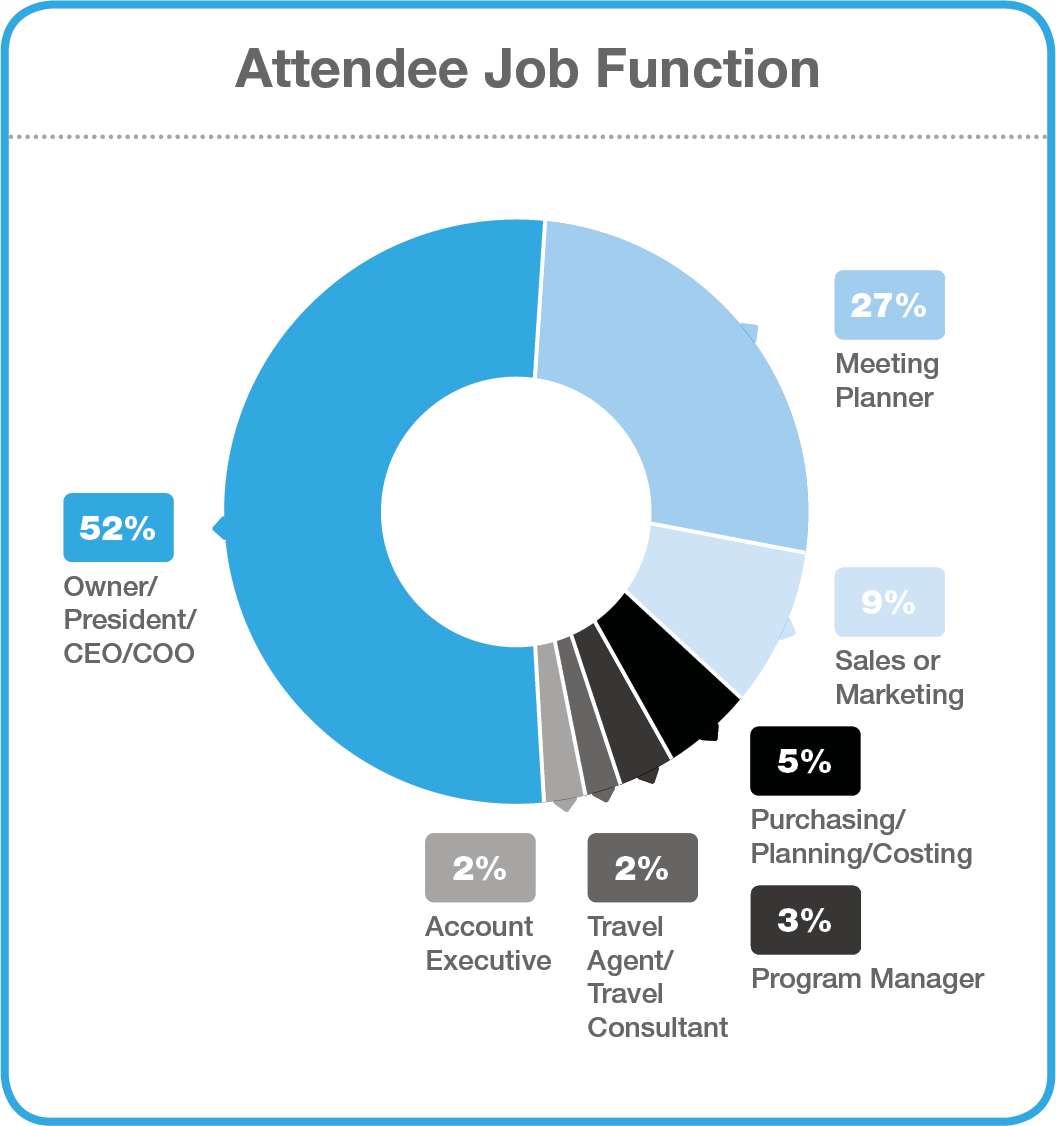 attendee-job-function