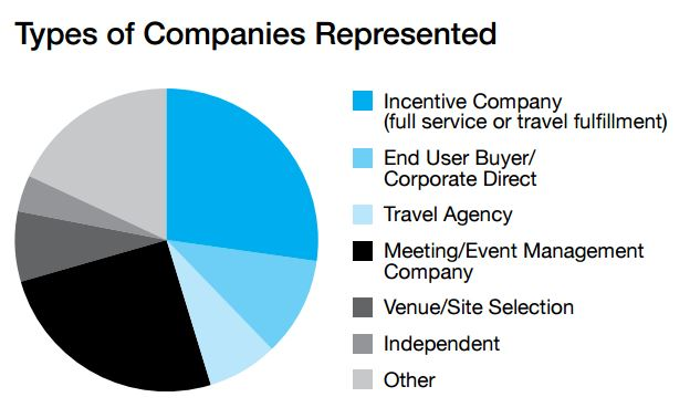 Types-of-companies