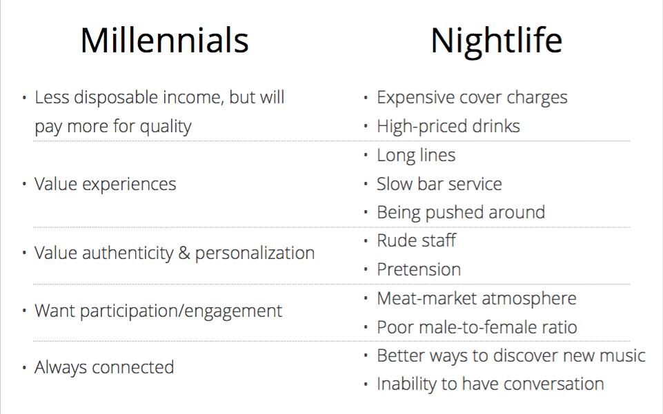 Millennials versus nightclubs - Marketing to Millennials