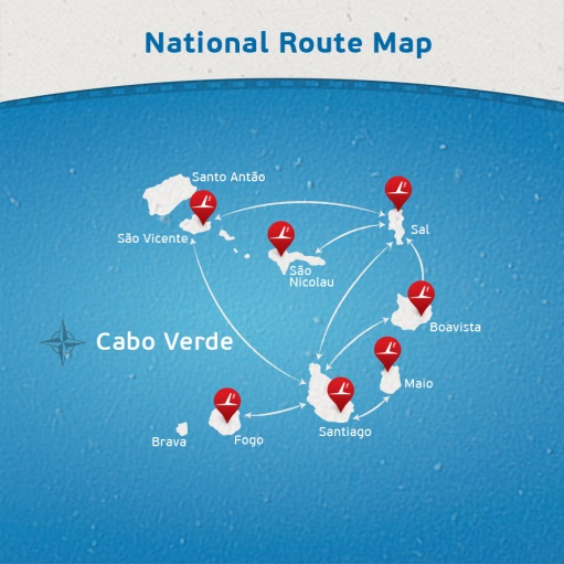 NationalRoute