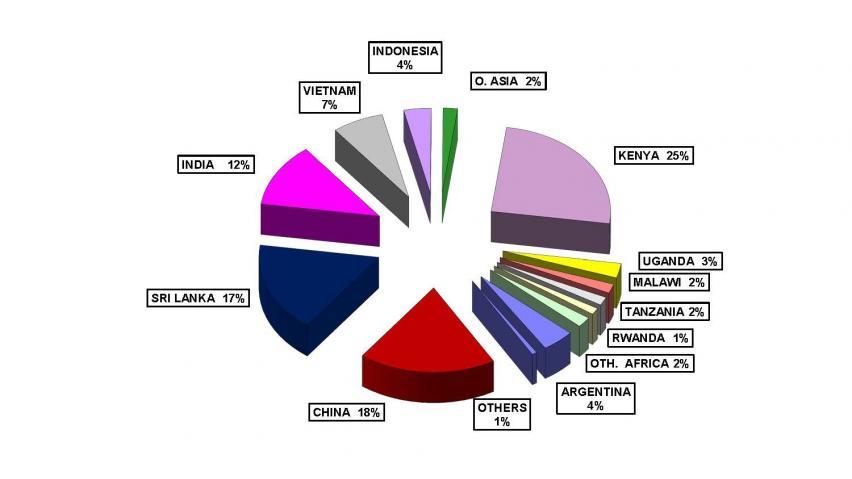 WTN160411_GDTF16_ITC-Tea-Exports.jpg