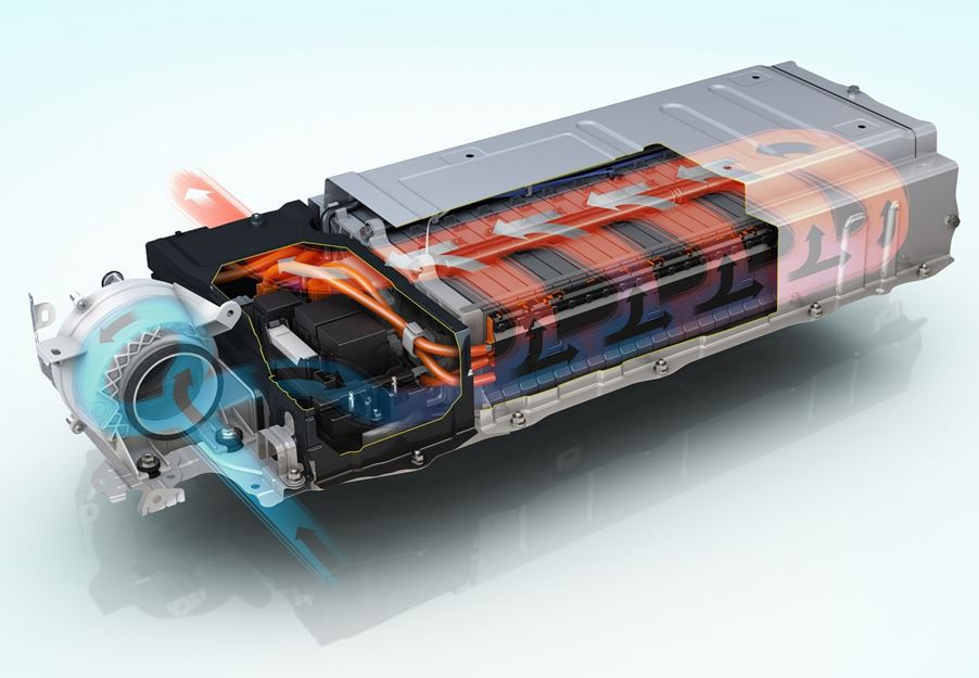 Car-Battery Thermal Management Systems A Billowing Market    FierceElectronics