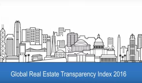 Global Real Estate Transparency Index