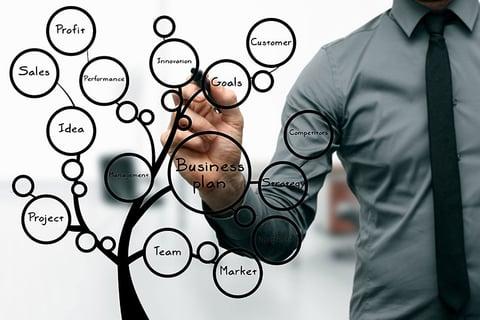 Businessman drawing a business plan