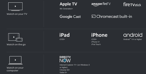 DirecTV Now devices (DirecTV Now)