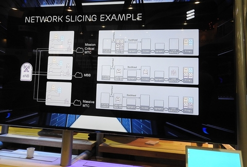 Ericsson network slicing