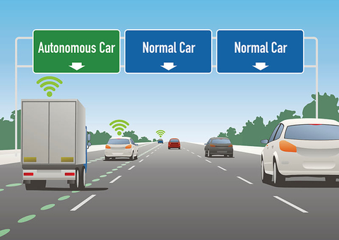 Self-Driving Car Lane