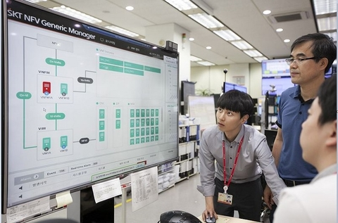 SK Telecom T-MANO (SK)