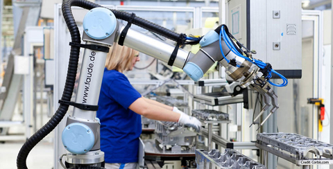 robotics, market research, sensorsmag.com