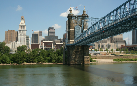 city of cincinnati