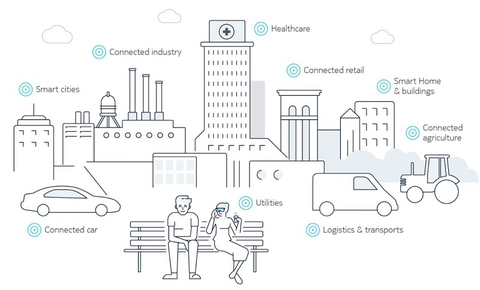 Nokia expands on its WING global IoT service for carriers